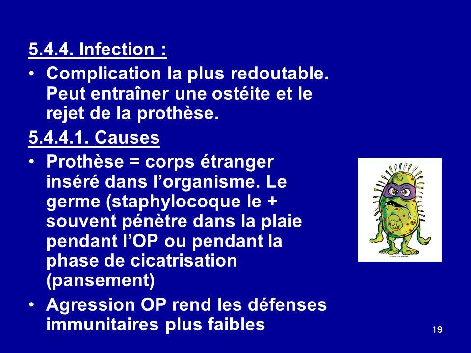 19 5.4.4.Infection : Complication la plus redoutable.