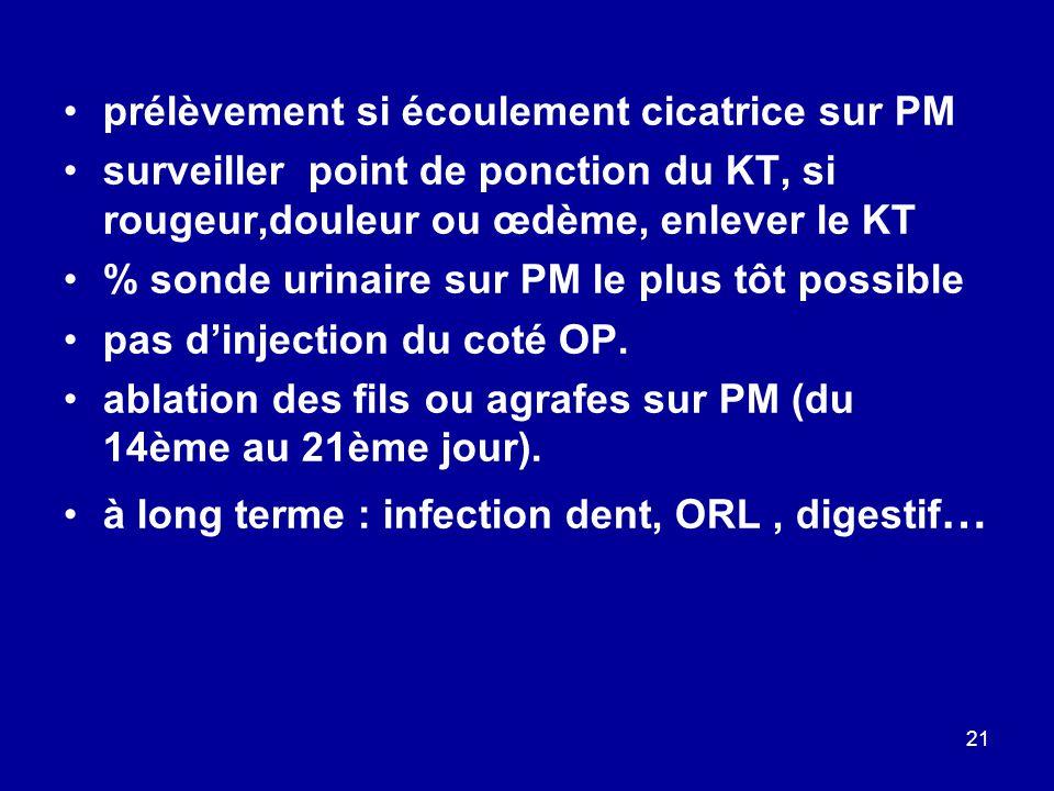 21 prélèvement si écoulement cicatrice sur PM surveiller point de ponction du KT, si rougeur,douleur ou œdème, enlever le KT % sonde urinaire sur PM le plus tôt possible pas dinjection du coté OP.