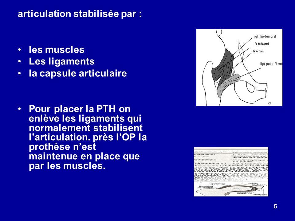 5 articulation stabilisée par : les muscles Les ligaments la capsule articulaire Pour placer la PTH on enlève les ligaments qui normalement stabilisent larticulation.