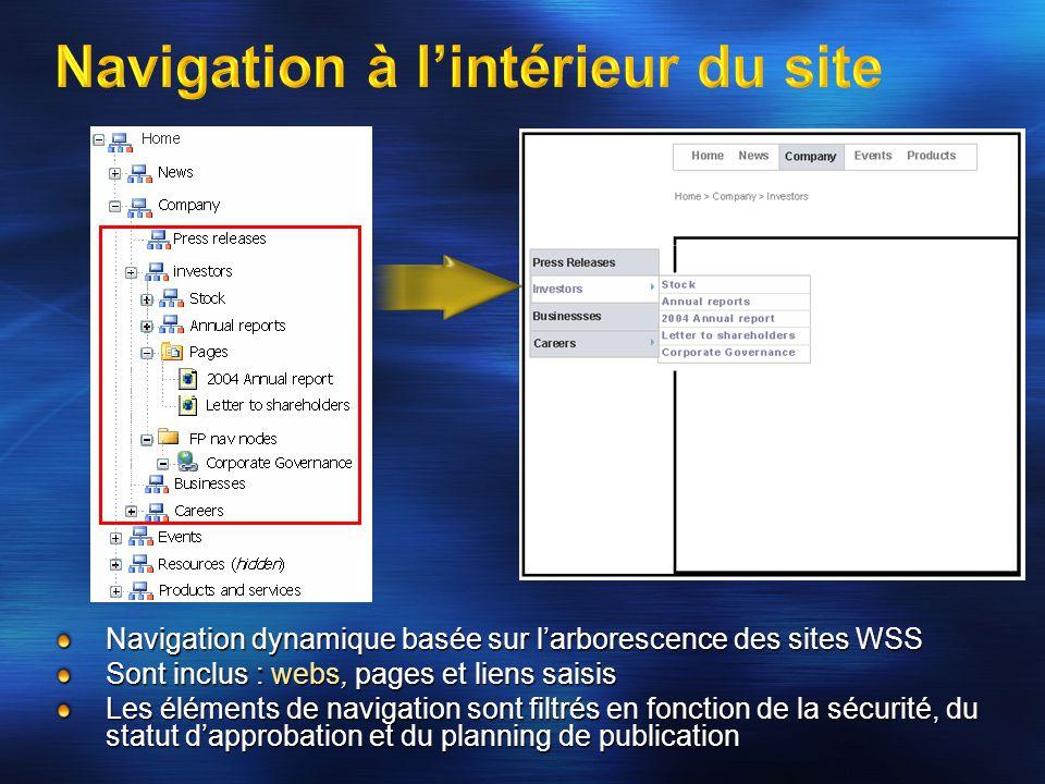 Navigation dynamique basée sur larborescence des sites WSS Sont inclus : webs, pages et liens saisis Les éléments de navigation sont filtrés en foncti