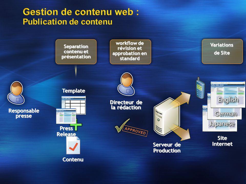 Directeur de la rédaction workflow de révision et approbation en standard Contenu Template Press Release Separation contenu et présentation Serveur de