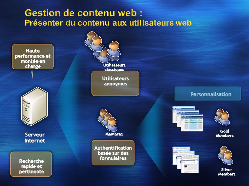 Recherche rapide et pertinente Haute performance et montée en charge Serveur Internet Authentification basée sur des formulaires Membres Utilisateurs