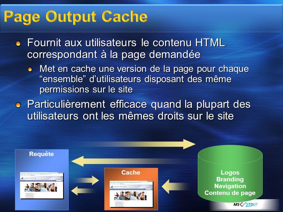 Fournit aux utilisateurs le contenu HTML correspondant à la page demandée Met en cache une version de la page pour chaque ensemble dutilisateurs dispo