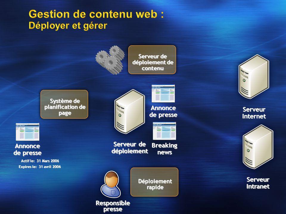Serveur de déploiement Annonce de presse Serveur Internet Serveur de déploiement de contenu Déploiement rapide Breaking news Système de planification