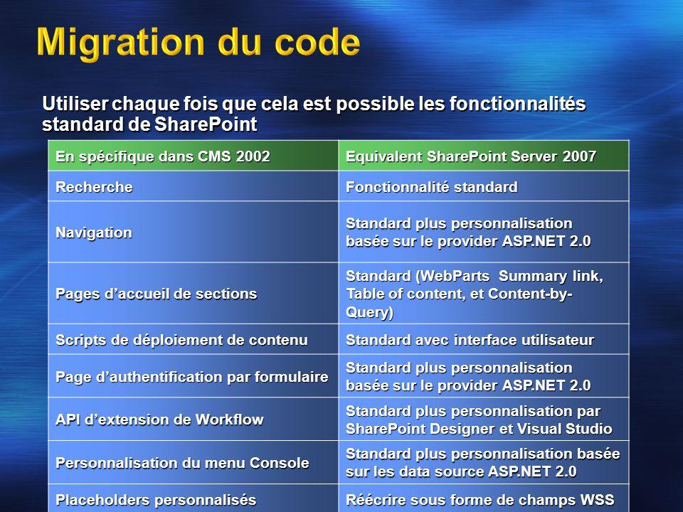 En spécifique dans CMS 2002 Equivalent SharePoint Server 2007 Recherche Fonctionnalité standard Navigation Standard plus personnalisation basée sur le