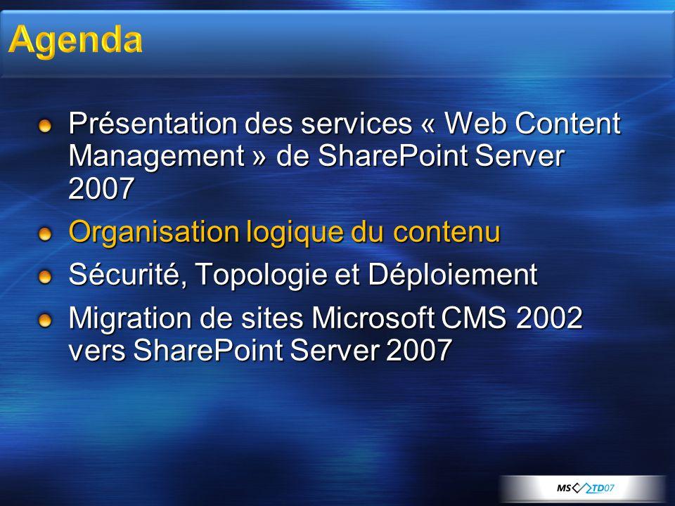 Un site SharePoint est une collection de sites Webs WSS Les sites Webs sont organisés en hiérarchie Cette hiérarchie contrôle la navigation et la sécurité Area SPSv2 et Channel CMS02 sont remplacés par des Webs WSS Chaque Web dispose dune bibliothèque Pages = Page library (Doc library)