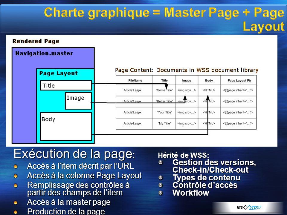 Navigation dynamique basée sur larborescence des sites WSS Sont inclus : webs, pages et liens saisis Les éléments de navigation sont filtrés en fonction de la sécurité, du statut dapprobation et du planning de publication