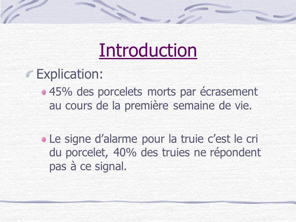 Introduction Hypothèse de travail: Comme toutes les truies ne répondent pas de la même façon: Variation génétique qui pourrait être exploitée en sélection