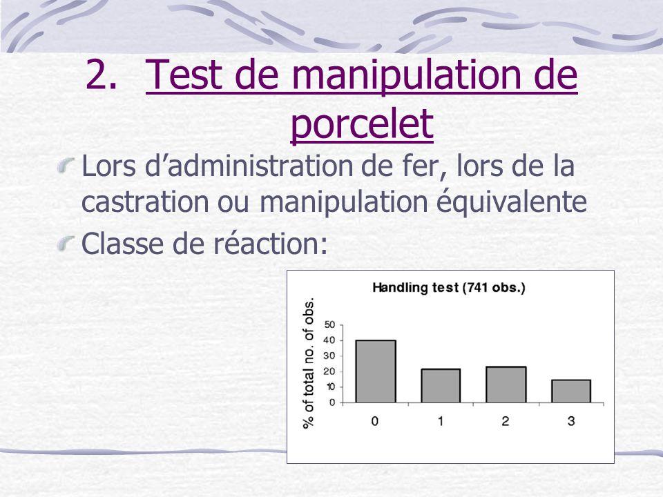 2.Test de manipulation de porcelet