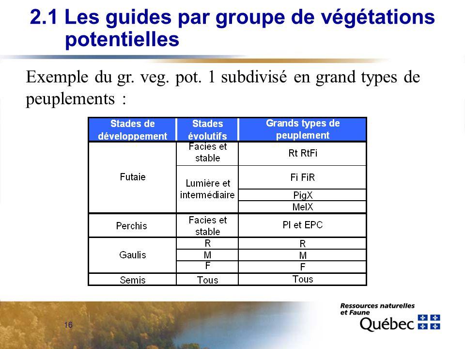 16 Exemple du gr. veg. pot. 1 subdivisé en grand types de peuplements : 2.1 Les guides par groupe de végétations potentielles