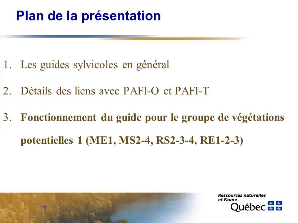 25 Plan de la présentation 1.Les guides sylvicoles en général 2.Détails des liens avec PAFI-O et PAFI-T 3. Fonctionnement du guide pour le groupe de v
