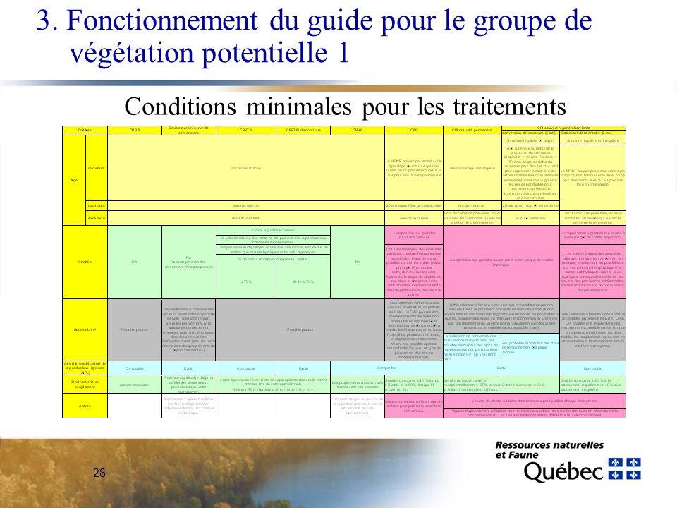 28 3. Fonctionnement du guide pour le groupe de végétation potentielle 1 Conditions minimales pour les traitements