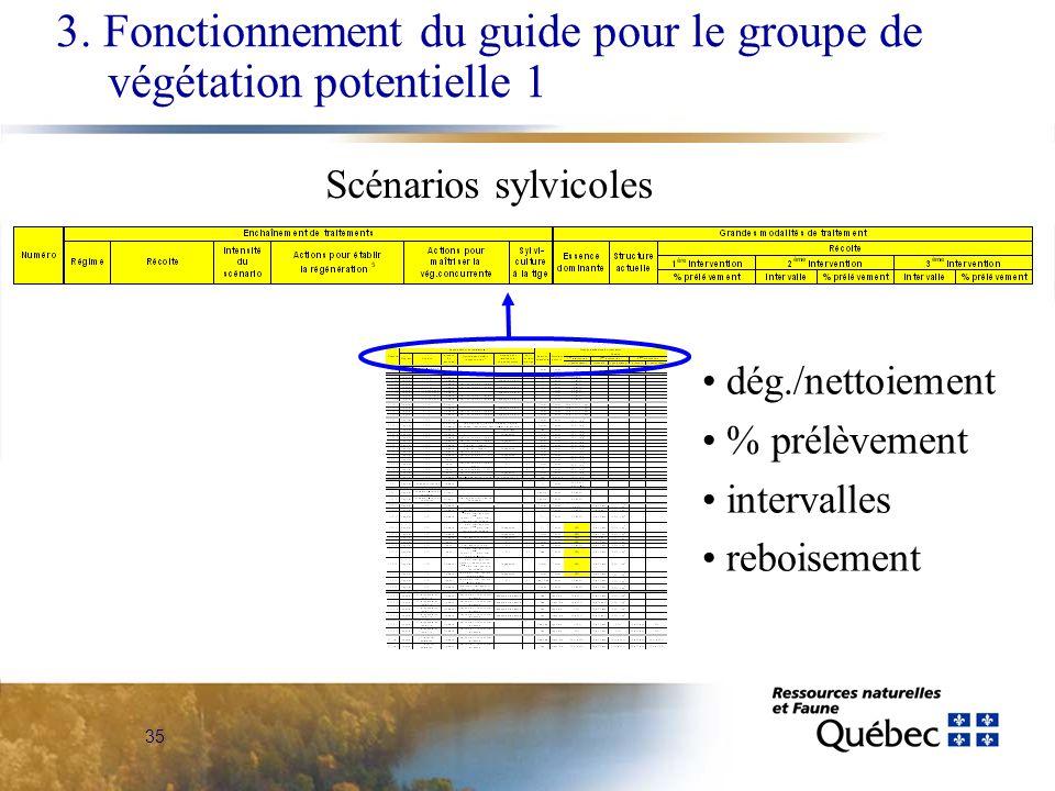 35 3. Fonctionnement du guide pour le groupe de végétation potentielle 1 Scénarios sylvicoles dég./nettoiement % prélèvement intervalles reboisement