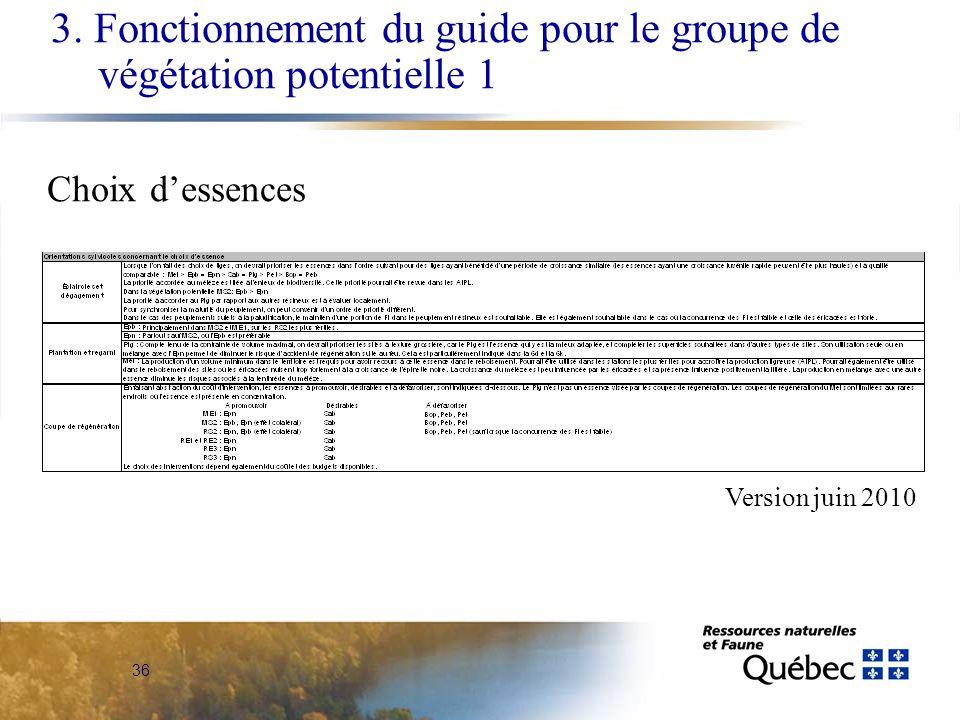 36 Choix dessences Version juin 2010 3. Fonctionnement du guide pour le groupe de végétation potentielle 1