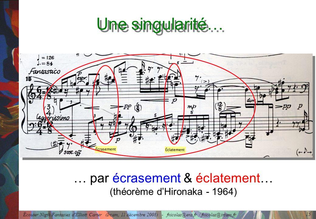 Écouter Nigth Fantasies d Elliott Carter (Ircam, 11 décembre 2008) - fnicolas@ens.fr / fnicolas@ircam.fr 15 Une singularité… … par écrasement & éclatement… (théorème dHironaka - 1964)