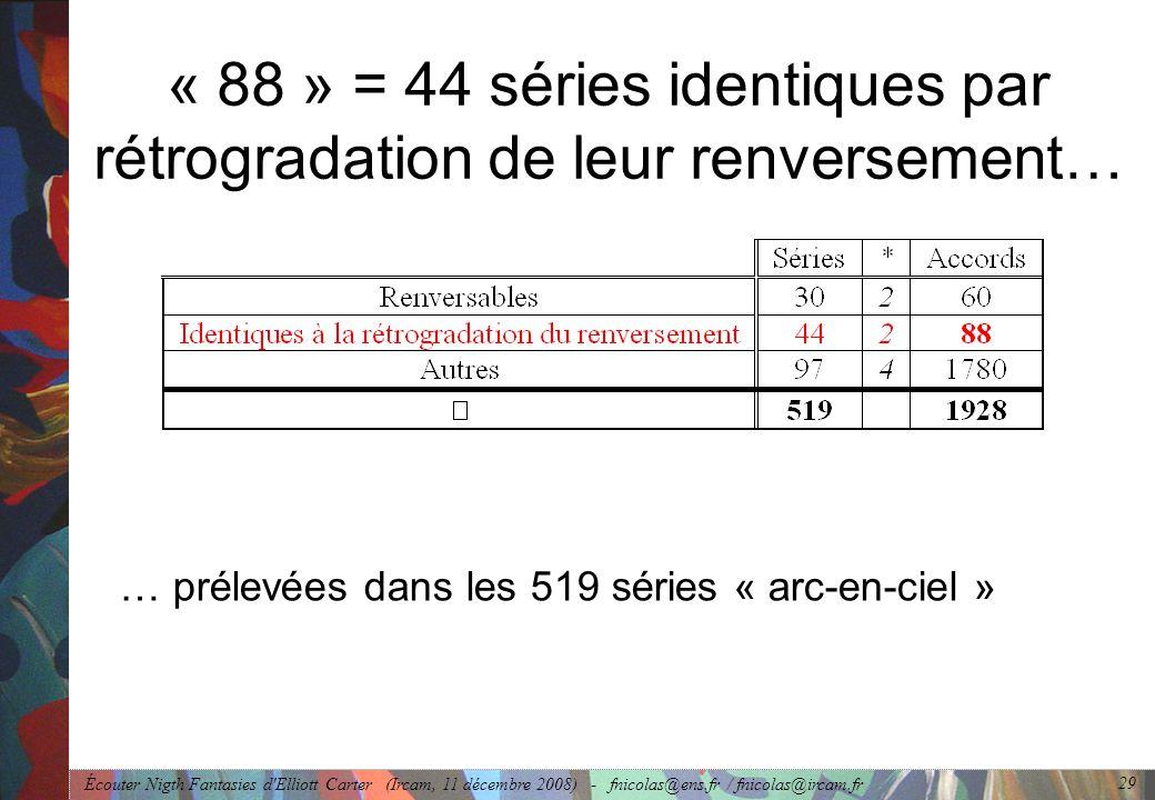 Écouter Nigth Fantasies d Elliott Carter (Ircam, 11 décembre 2008) - fnicolas@ens.fr / fnicolas@ircam.fr 29 « 88 » = 44 séries identiques par rétrogradation de leur renversement… … prélevées dans les 519 séries « arc-en-ciel »