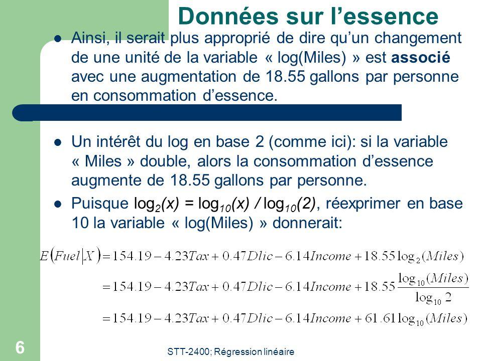 STT-2400; Régression linéaire 6 Données sur lessence Ainsi, il serait plus approprié de dire quun changement de une unité de la variable « log(Miles) » est associé avec une augmentation de 18.55 gallons par personne en consommation dessence.