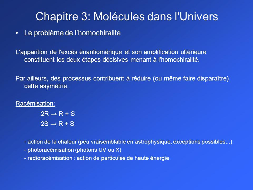 Le problème de lhomochiralité L apparition de l excès énantiomérique et son amplification ultérieure constituent les deux étapes décisives menant à l homochiralité.