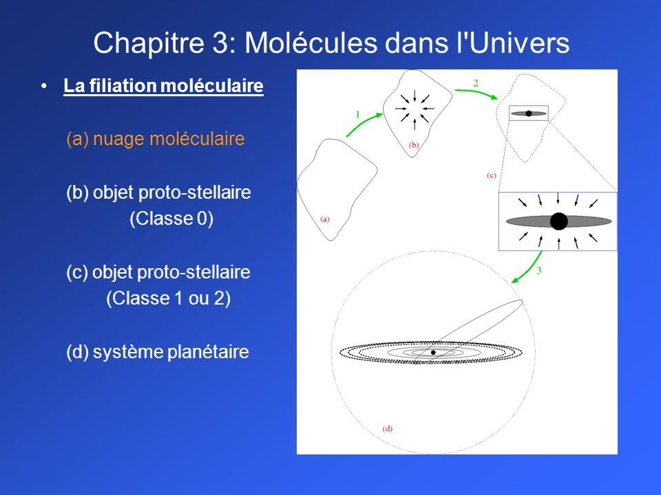 La filiation moléculaire (a) nuage moléculaire (b) objet proto-stellaire (Classe 0) (c) objet proto-stellaire (Classe 1 ou 2) (d) système planétaire Chapitre 3: Molécules dans l Univers