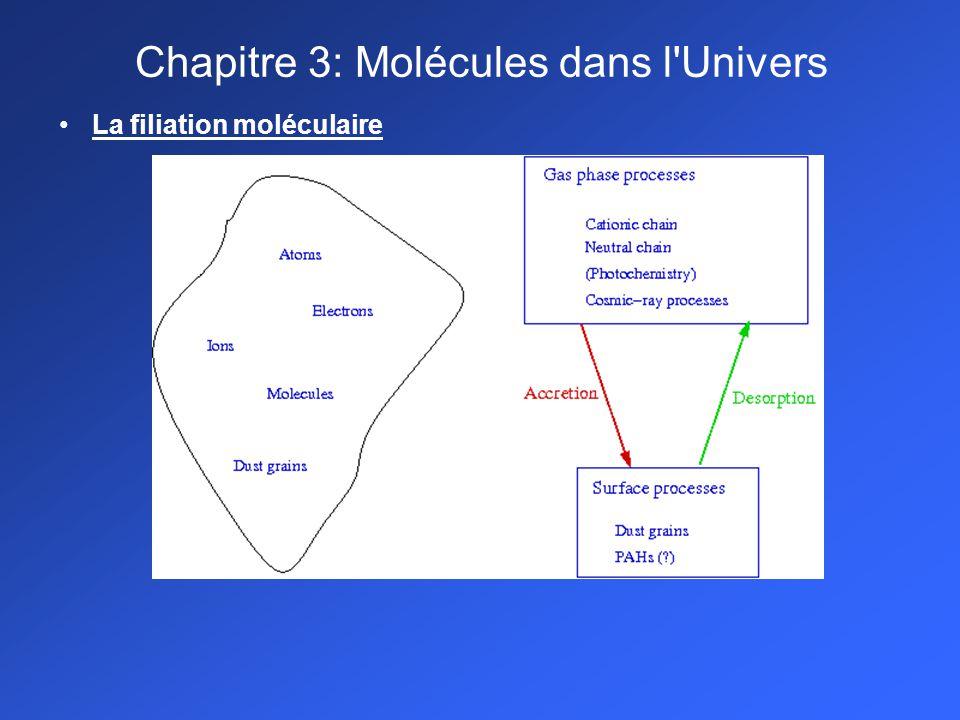 La filiation moléculaire Chapitre 3: Molécules dans l'Univers