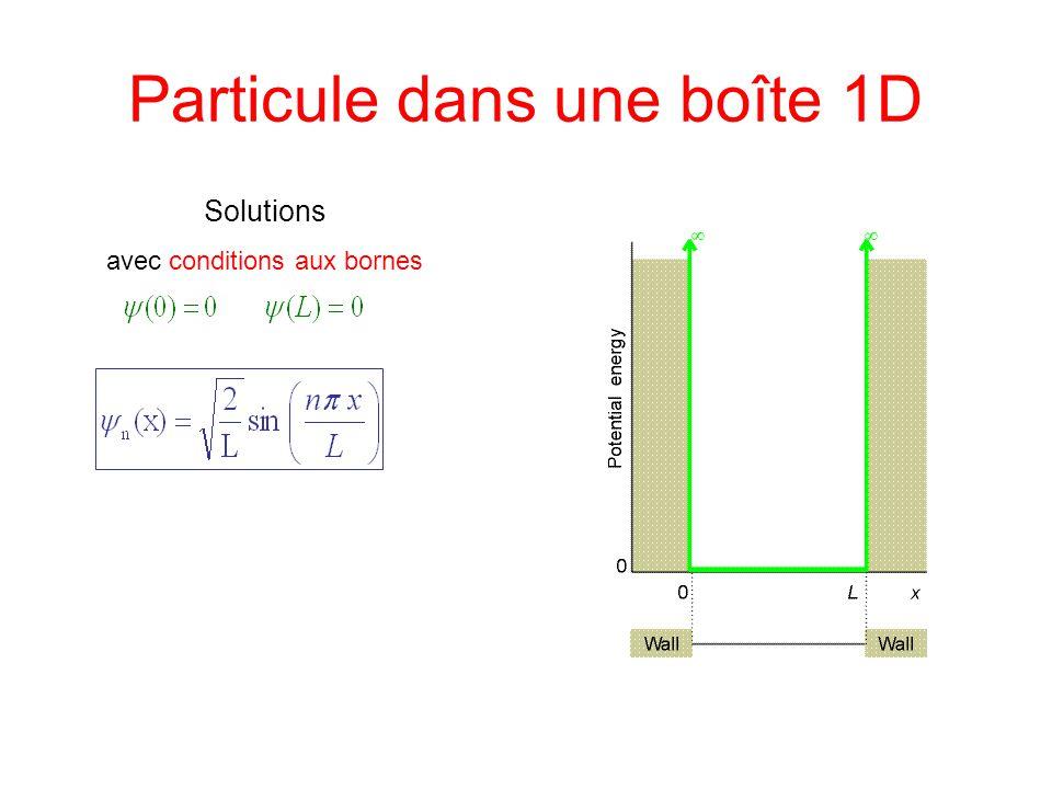 Particule dans une boîte 1D Solutions avec conditions aux bornes