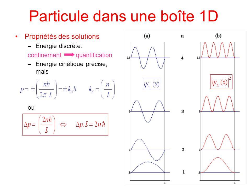 Propriétés des solutions –Énergie discrète: confinement quantification –Énergie cinétique précise, mais ou Particule dans une boîte 1D