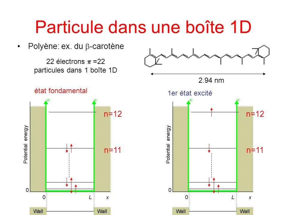 Polyène: ex. du -carotène 22 électrons =22 particules dans 1 boîte 1D 2.94 nm n=11 n=12 n=11 n=12 état fondamental 1er état excité