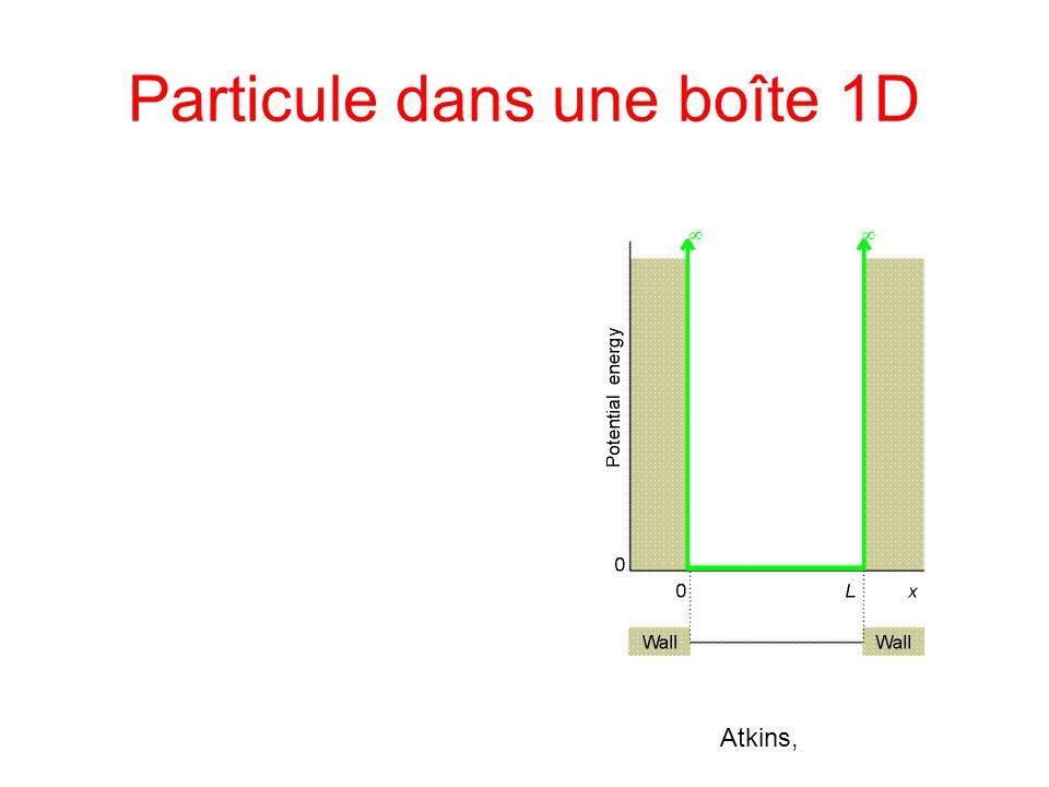 Particule dans une boîte 1D Atkins,