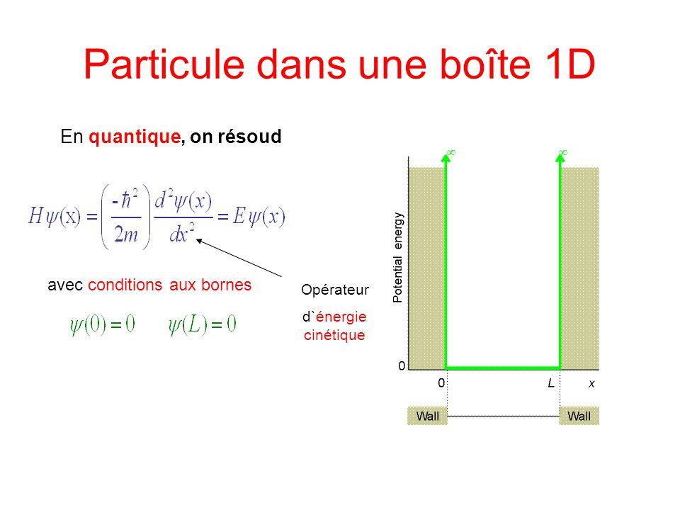 Particule dans une boîte 1D En quantique, on résoud avec conditions aux bornes Opérateur d`énergie cinétique