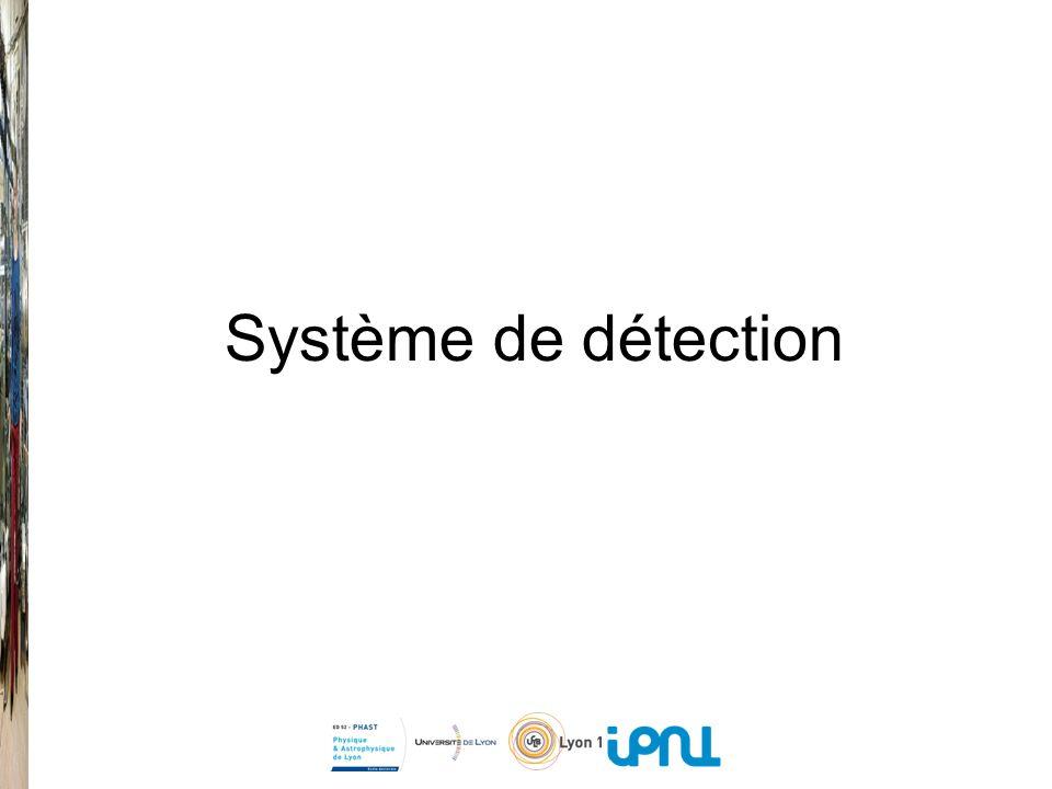 Système de détection