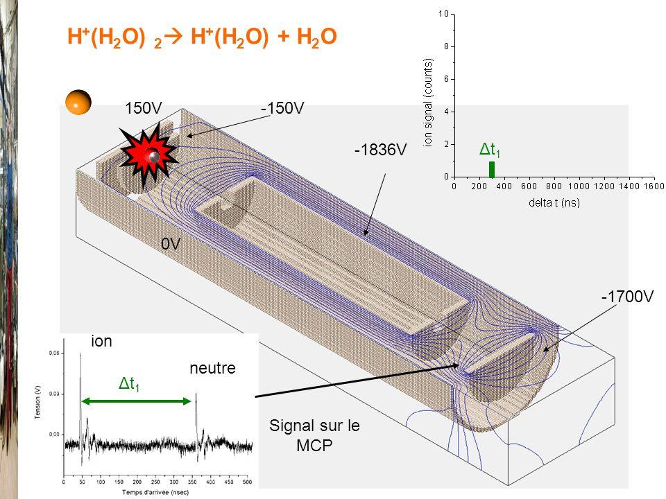 0V -1836V 150V-150V -1700V Δt1Δt1 Δt1Δt1 H + (H 2 O) 2 H + (H 2 O) + H 2 O Signal sur le MCP ion neutre