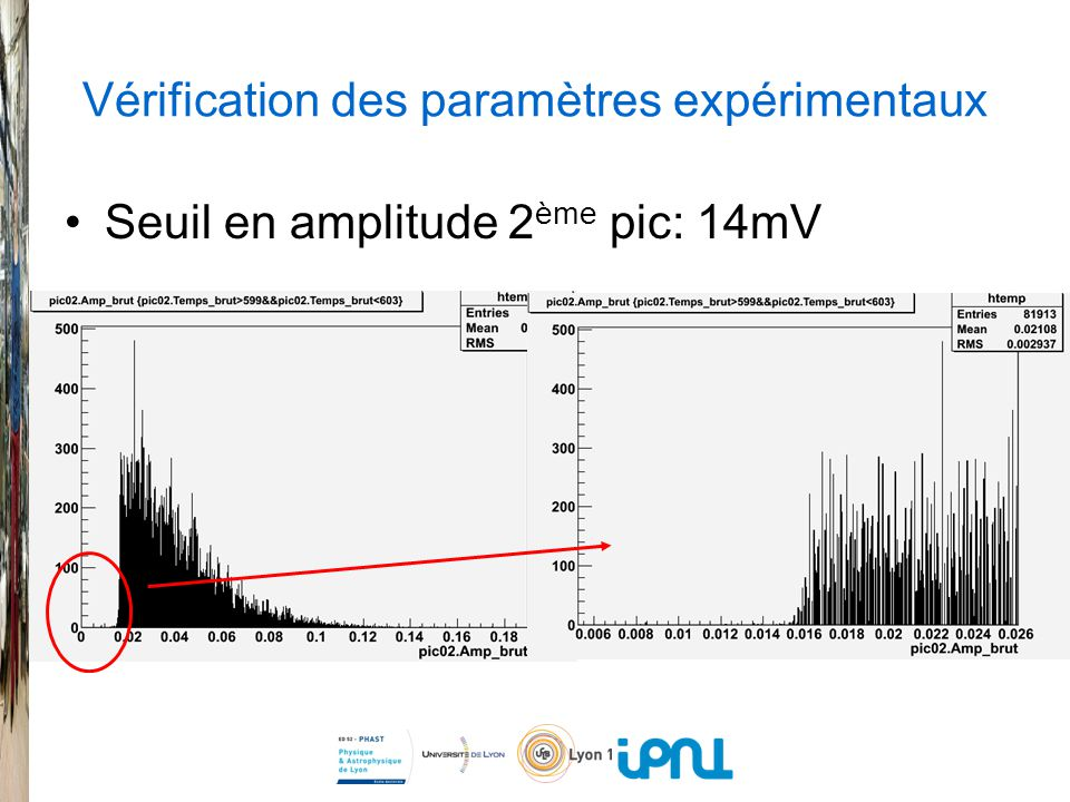 Vérification des paramètres expérimentaux Seuil en amplitude 2 ème pic: 14mV