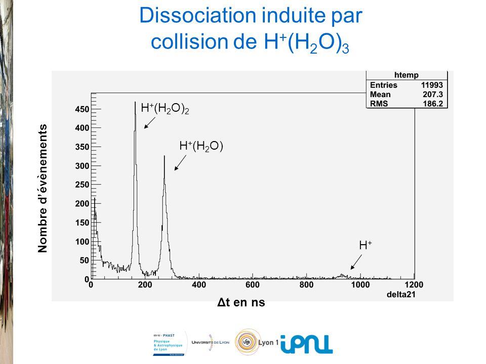 H + (H 2 O) 2 H + (H 2 O) H+H+ Dissociation induite par collision de H + (H 2 O) 3 Δt en ns Nombre dévènements