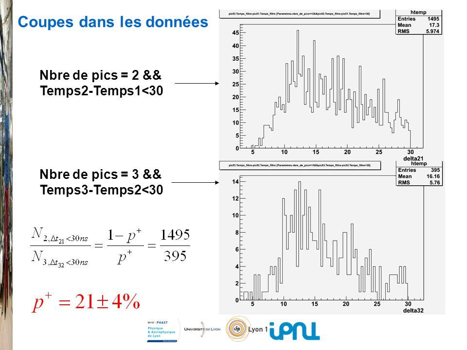 Nbre de pics = 2 && Temps2-Temps1<30 Nbre de pics = 3 && Temps3-Temps2<30 Coupes dans les données