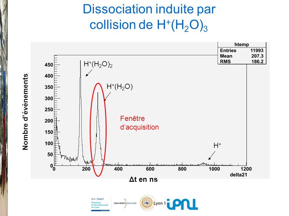 H + (H 2 O) 2 H + (H 2 O) H+H+ Dissociation induite par collision de H + (H 2 O) 3 Δt en ns Nombre dévènements Fenêtre dacquisition