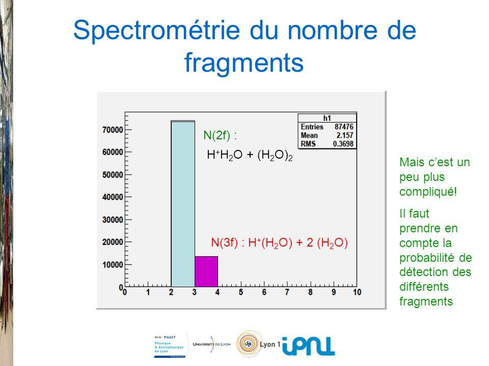 Spectrométrie du nombre de fragments N(2f) : N(3f) : H + (H 2 O) + 2 (H 2 O) H + H 2 O + (H 2 O) 2 Mais cest un peu plus compliqué.