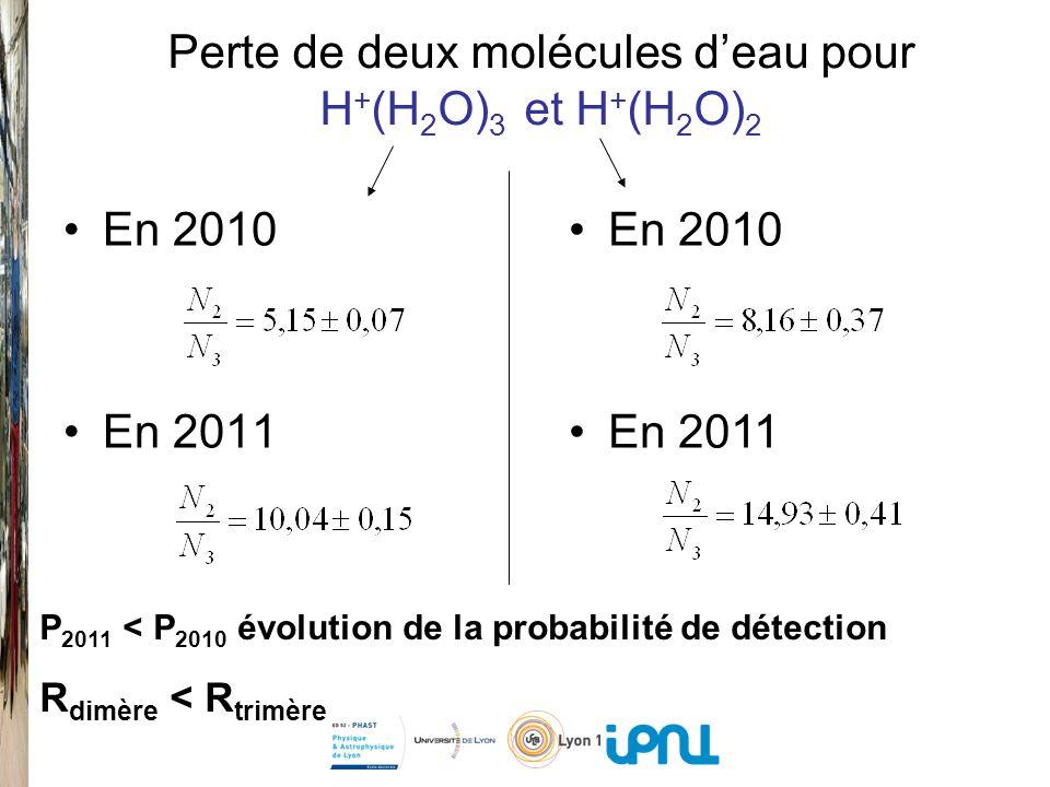 En 2010 En 2011 Perte de deux molécules deau pour H + (H 2 O) 3 et H + (H 2 O) 2 En 2010 En 2011 P 2011 < P 2010 évolution de la probabilité de détection R dimère < R trimère