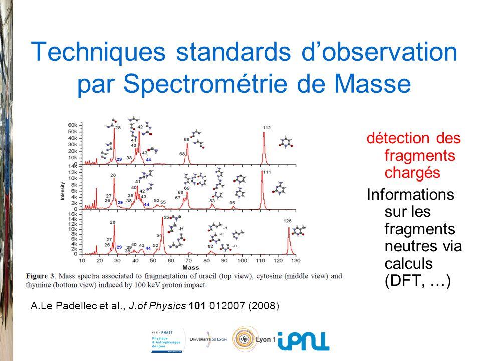 Techniques standards dobservation par Spectrométrie de Masse détection des fragments chargés Informations sur les fragments neutres via calculs (DFT, …) A.Le Padellec et al., J.of Physics 101 012007 (2008)