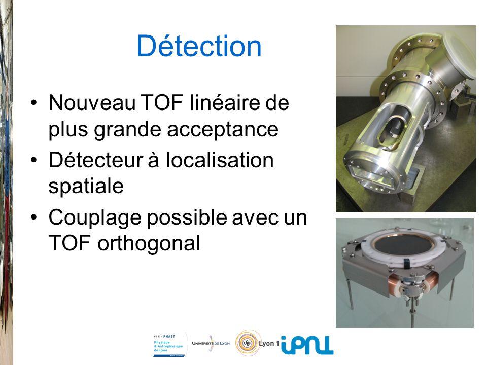 Détection Nouveau TOF linéaire de plus grande acceptance Détecteur à localisation spatiale Couplage possible avec un TOF orthogonal