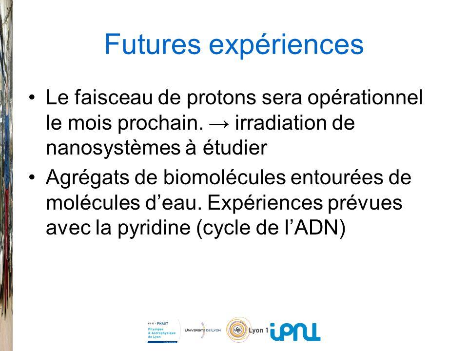 Futures expériences Le faisceau de protons sera opérationnel le mois prochain.