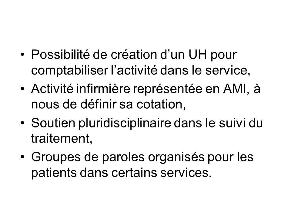 Possibilité de création dun UH pour comptabiliser lactivité dans le service, Activité infirmière représentée en AMI, à nous de définir sa cotation, So