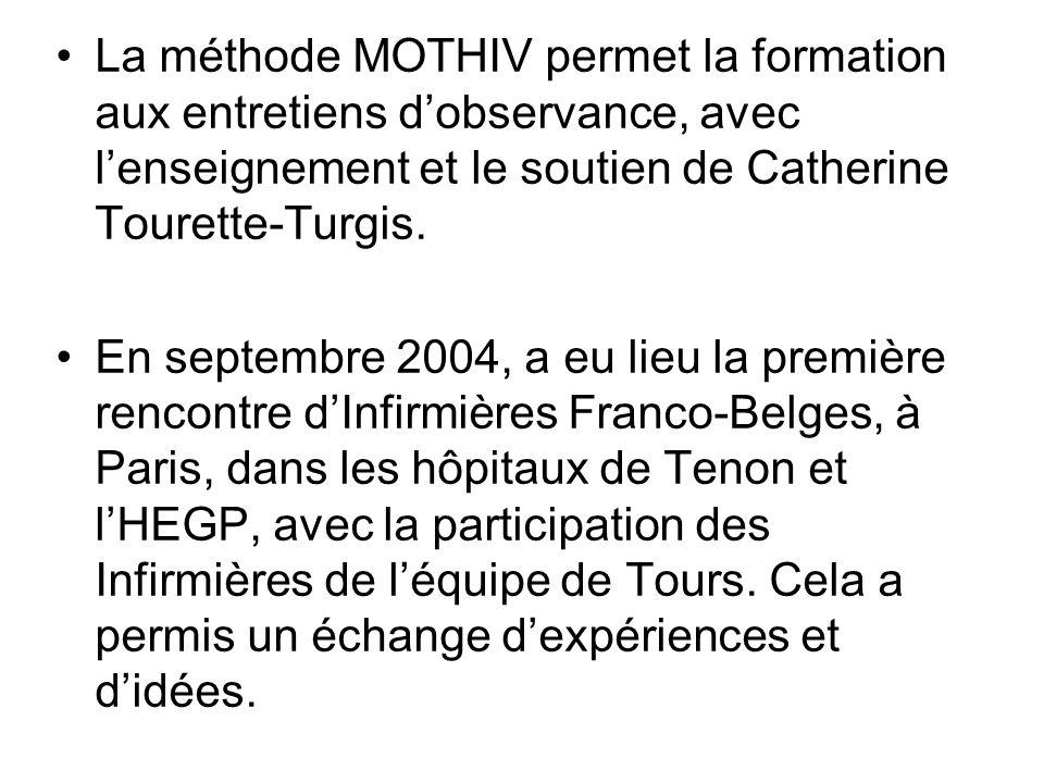 La méthode MOTHIV permet la formation aux entretiens dobservance, avec lenseignement et le soutien de Catherine Tourette-Turgis. En septembre 2004, a