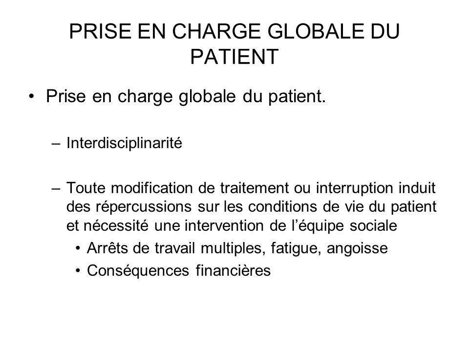 PRISE EN CHARGE GLOBALE DU PATIENT Prise en charge globale du patient. –Interdisciplinarité –Toute modification de traitement ou interruption induit d