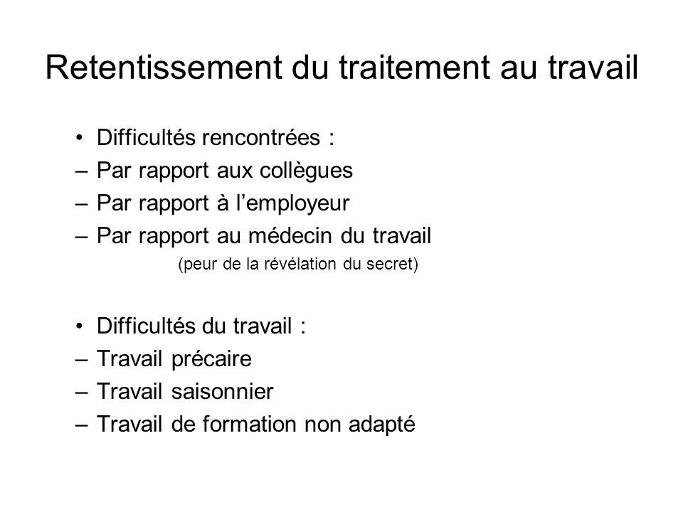 Retentissement du traitement au travail Difficultés rencontrées : –Par rapport aux collègues –Par rapport à lemployeur –Par rapport au médecin du trav