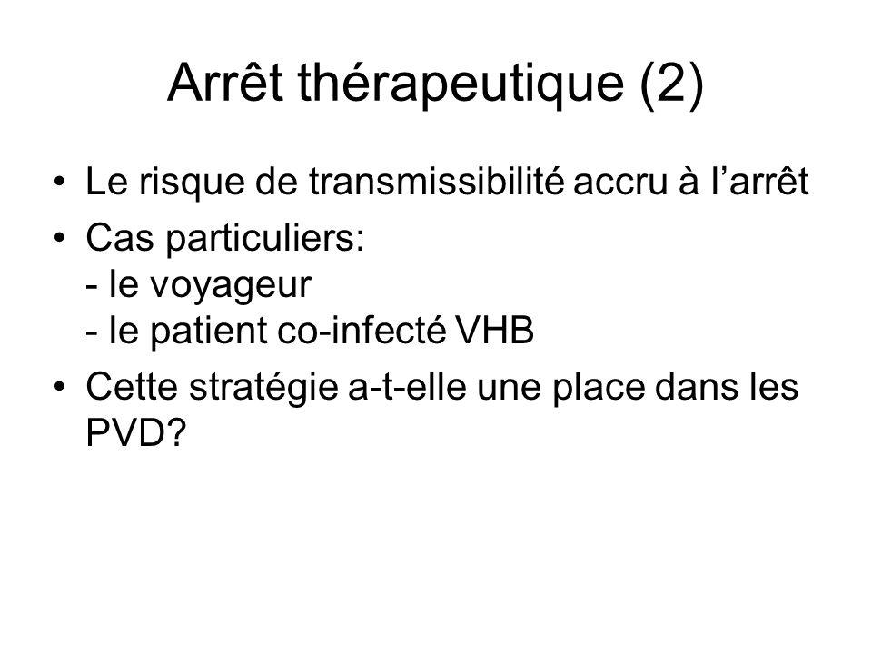 Arrêt thérapeutique (2) Le risque de transmissibilité accru à larrêt Cas particuliers: - le voyageur - le patient co-infecté VHB Cette stratégie a-t-e