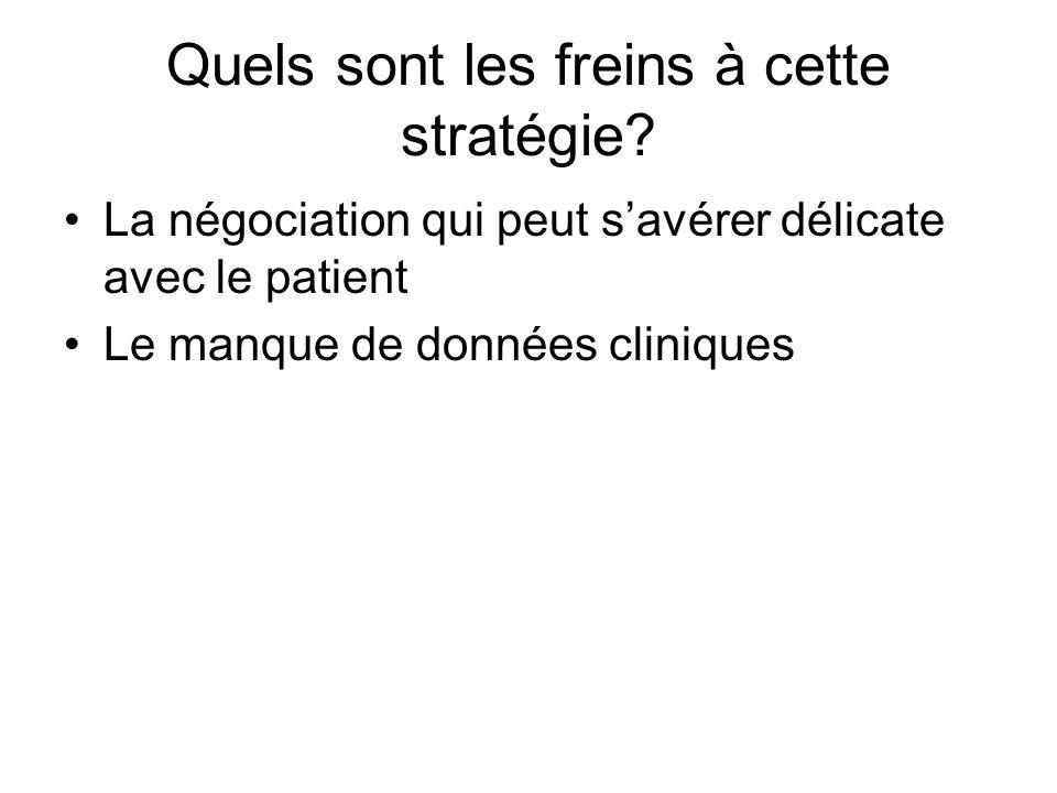 Quels sont les freins à cette stratégie? La négociation qui peut savérer délicate avec le patient Le manque de données cliniques