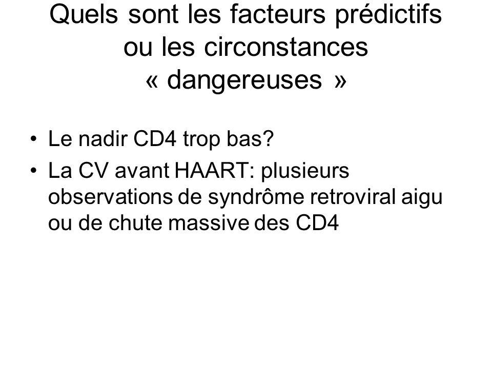 Quels sont les facteurs prédictifs ou les circonstances « dangereuses » Le nadir CD4 trop bas? La CV avant HAART: plusieurs observations de syndrôme r