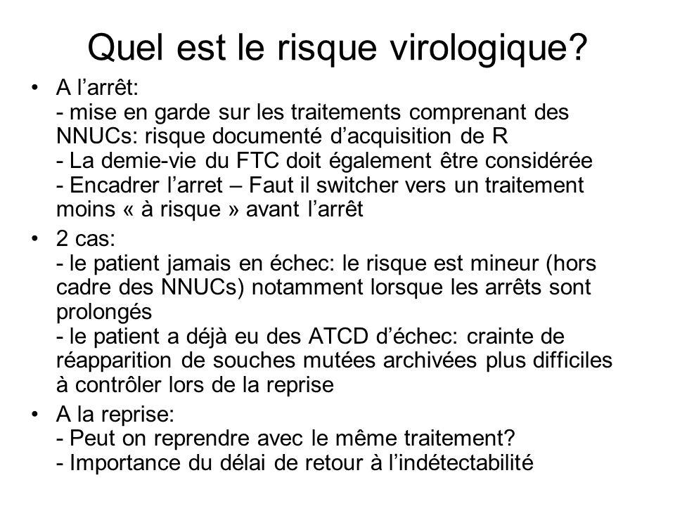 Quel est le risque virologique? A larrêt: - mise en garde sur les traitements comprenant des NNUCs: risque documenté dacquisition de R - La demie-vie