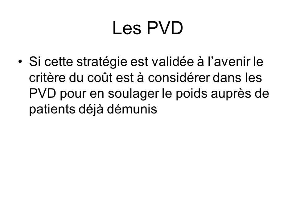 Les PVD Si cette stratégie est validée à lavenir le critère du coût est à considérer dans les PVD pour en soulager le poids auprès de patients déjà dé