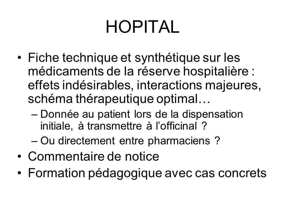 HOPITAL Fiche technique et synthétique sur les médicaments de la réserve hospitalière : effets indésirables, interactions majeures, schéma thérapeutiq